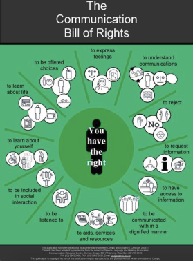 Bill of Communication Rights